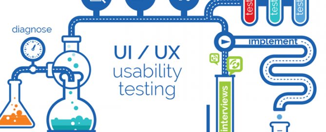 Usability аудит – без него не обойтись в процессе оценивания эффективности ресурса