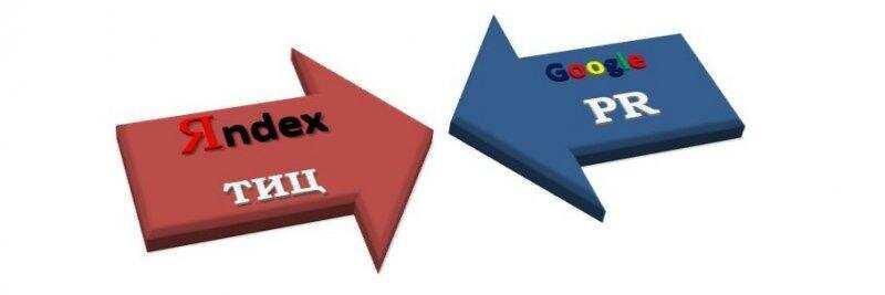 6 1 - Немного слов о тИЦ и PR, принципы подсчета поисковыми системами.