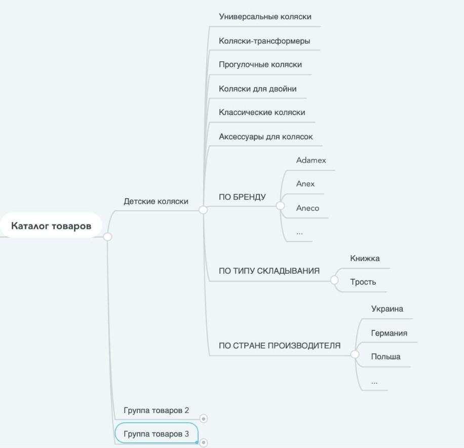 image6 1 - Услуги продвижения сайтов